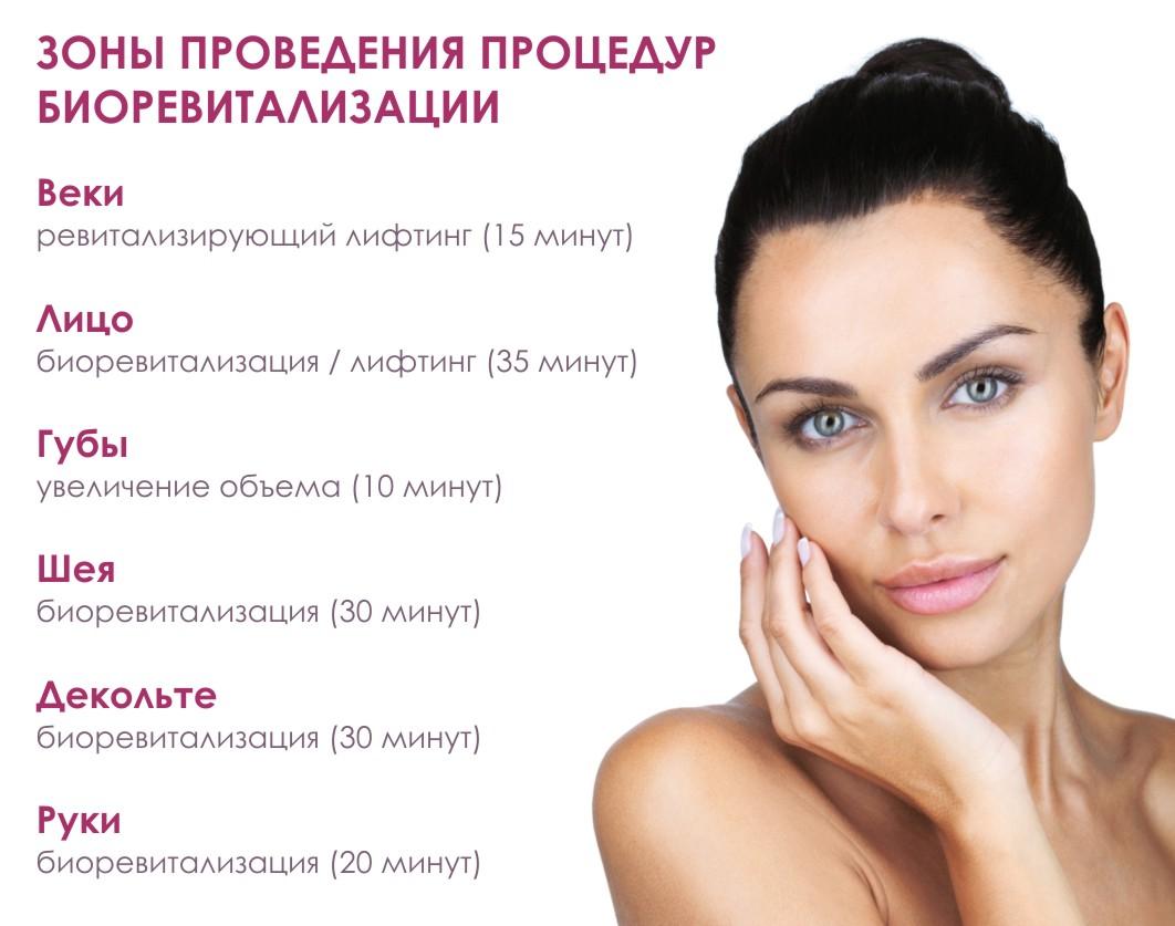 procedur biorevitalizacia